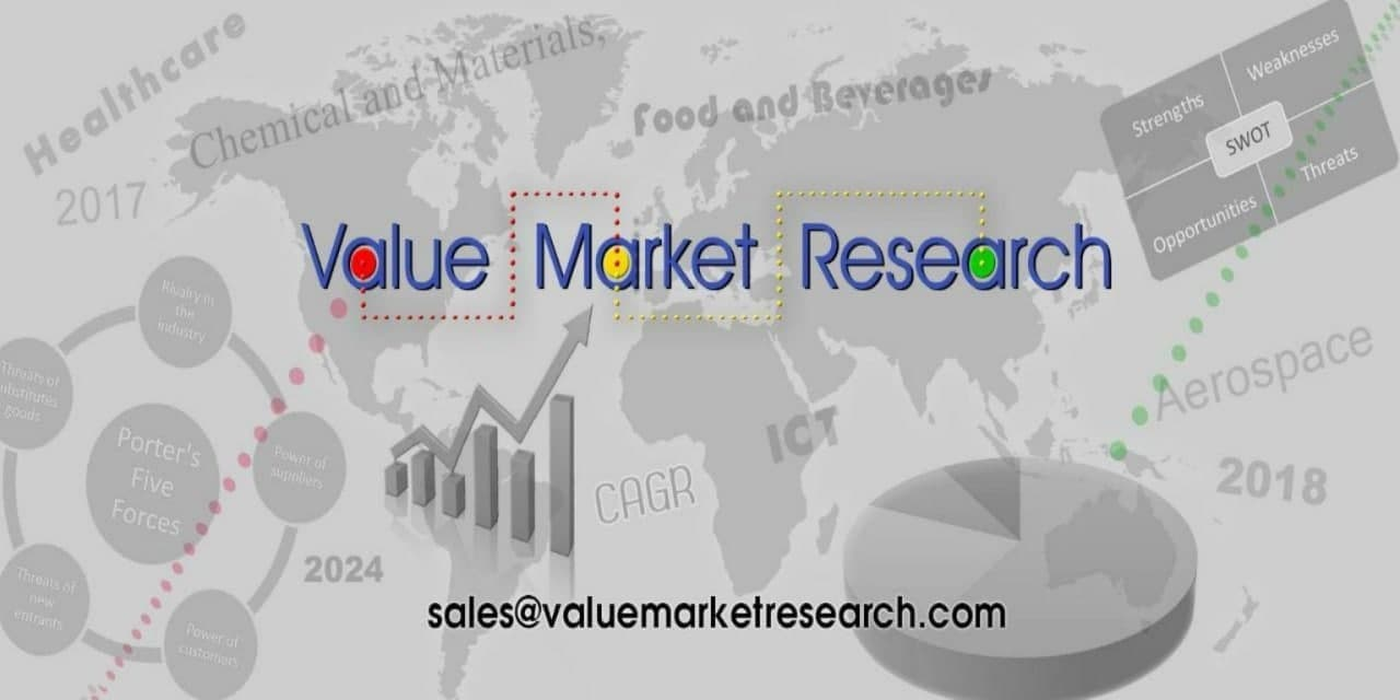 Value Market Research